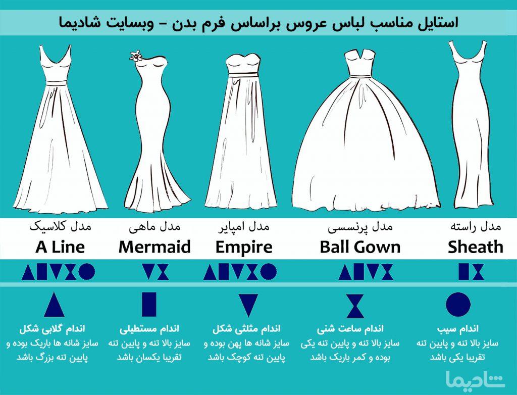 راهنمای اندام لباس عروس